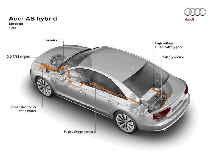 2010 Audi A8 hybrid 276786
