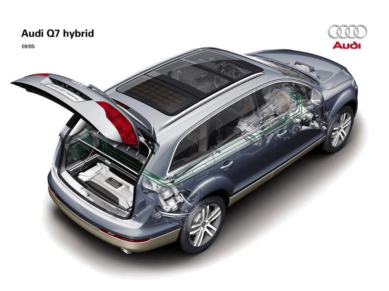 2005 Audi Q7 Hybrid 4.2 quattro concept 204025