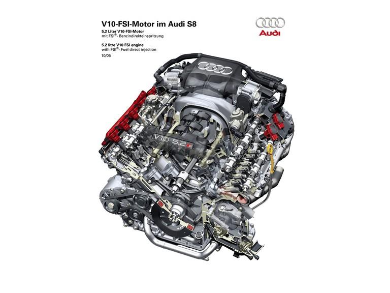 2005 Audi S8 204114