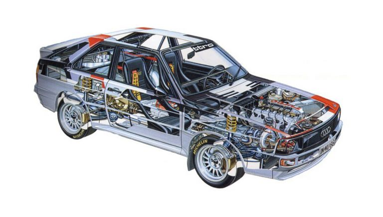 1984 Audi Sport Quattro Group B rally car 524363