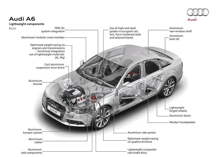 2011 Audi A6 299181