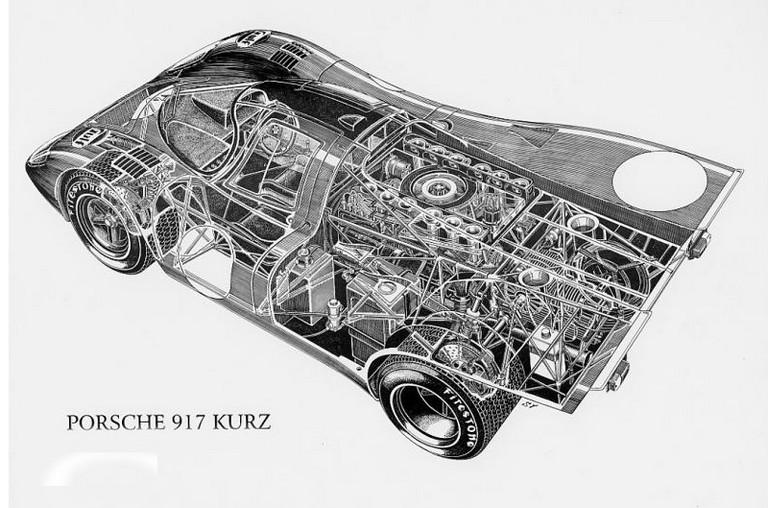 1971 Porsche 917K 482307
