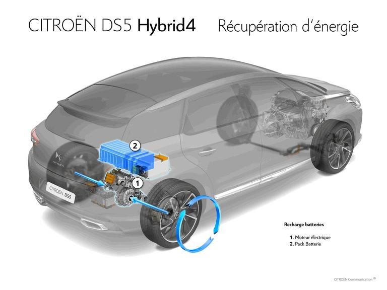 2011 Citroën DS5 331954