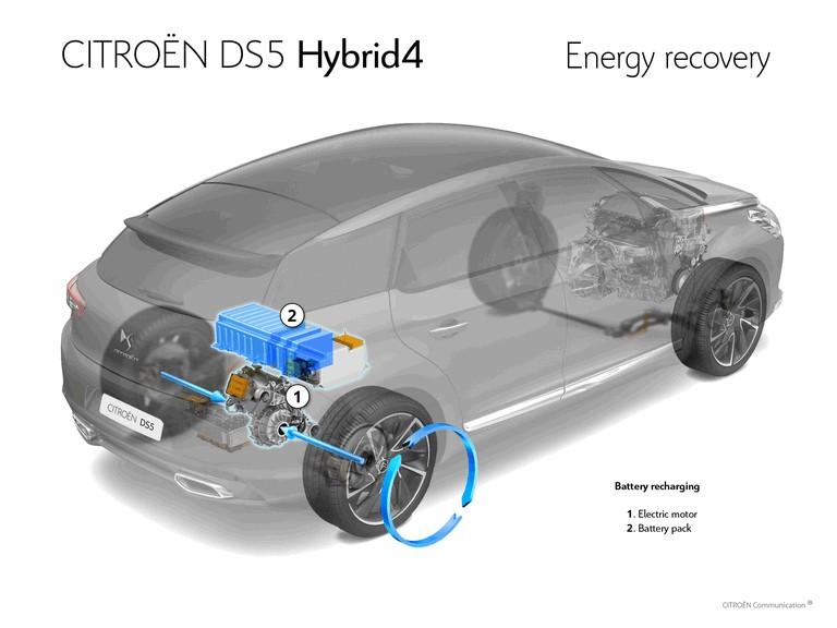 2011 Citroën DS5 331956