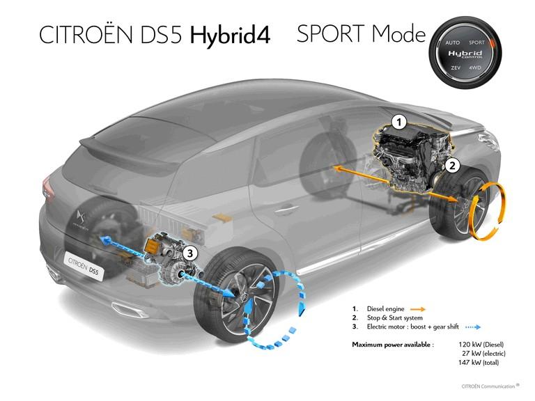 2011 Citroën DS5 331957