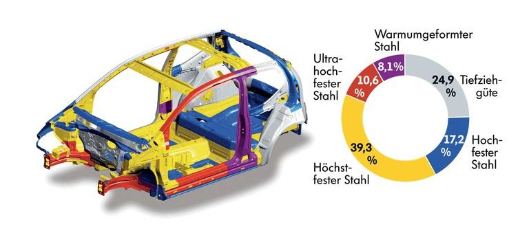 2011 Volkswagen Up 316930